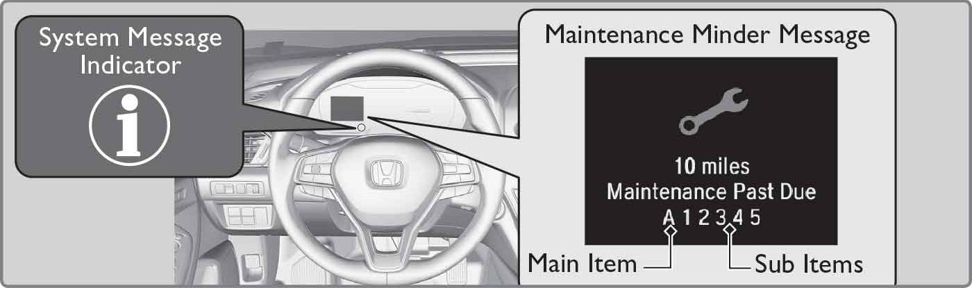 Honda Maintenance Minder System Message Indicator