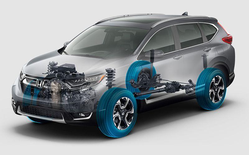 Honda All-Wheel Drive System