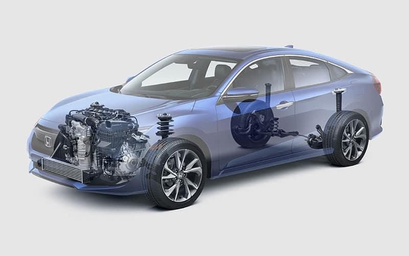 2020 Honda Civic Sedan Performance