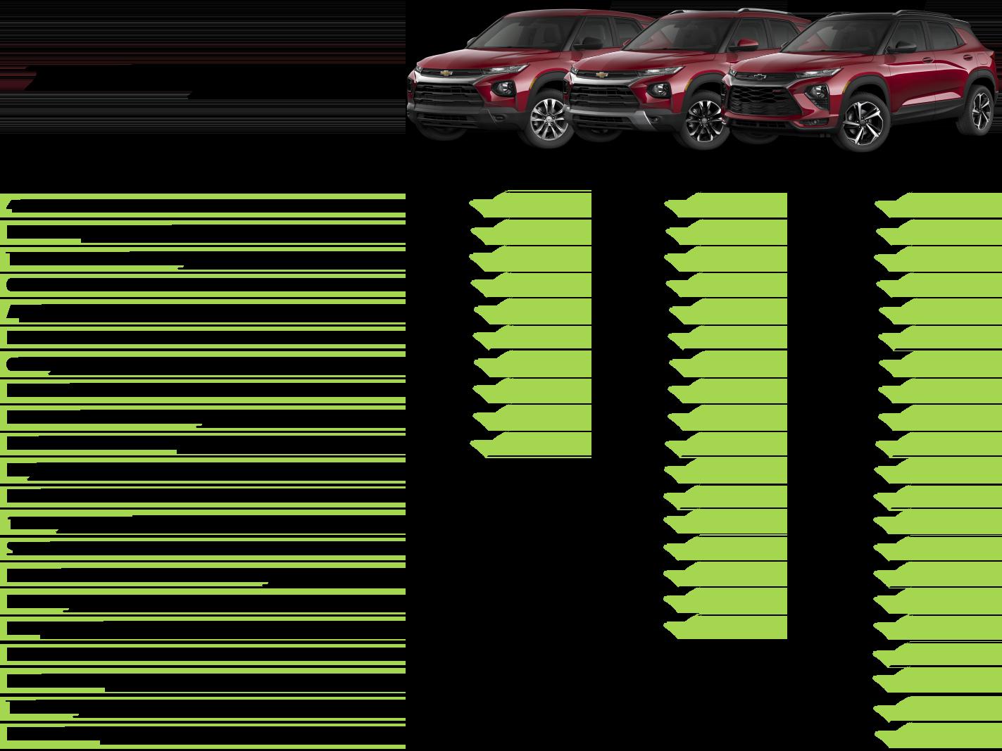 Trailblazer trim level comparison