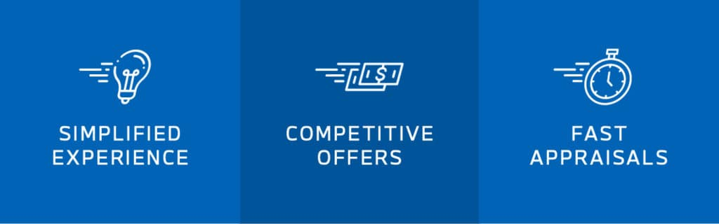 Simplified Experience, Competitive Offers, Fast Appraisals.